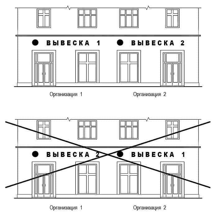 Что такое вывеска согласно Постановления 902 Правительства Москвы